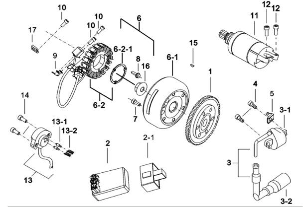 Двигатель (Запуск двигателя